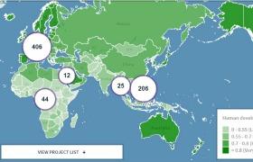Global Oncology zet onderzoek uit ontwikkelingslanden op de kaart