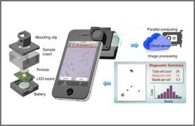 Weefselonderzoek via de smartphone