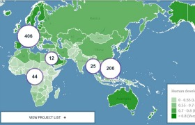 Global Oncology maps worldwide cancer research