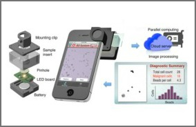 Smartphone device for cancer diagnostics